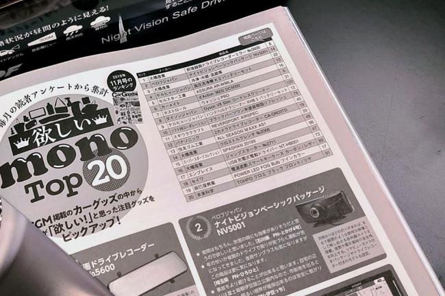 CarGoodsMagazine誌 1月号の読者アンケート ALNMODO ナイトビジョン2位選出