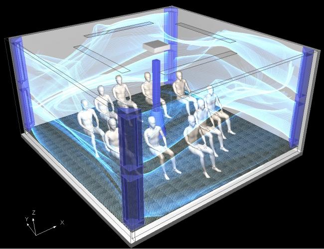 待合エリアの気流を数値流体シミュレーションで高精度に再現