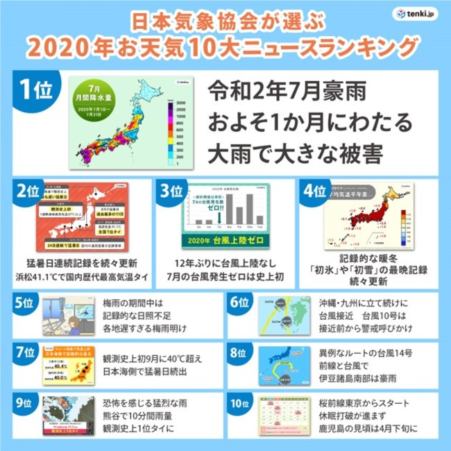 日間 10 予報 区 豊島 天気