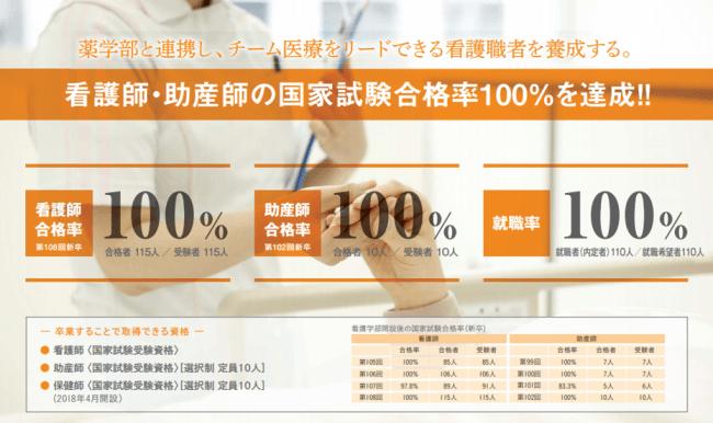 試験 助産 師 国家