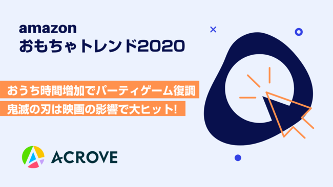 ACROVE GROWTH(アクローブグロース)