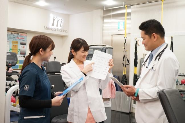 医師 理学療法士 管理栄養士