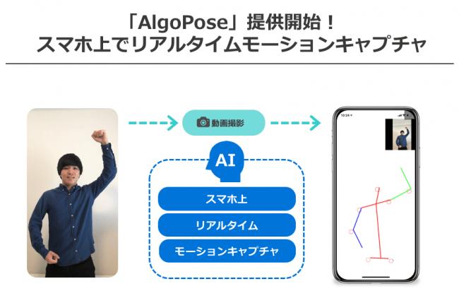 図:AlgoPose イメージ図