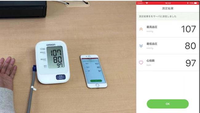 血圧データ送信イメージ
