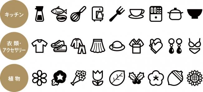 多彩に使える1,000種類の絵文字をプリセット