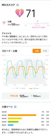 アプリ上の持久力スコア画面