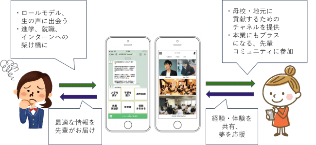 imAdokI_サービスイメージ