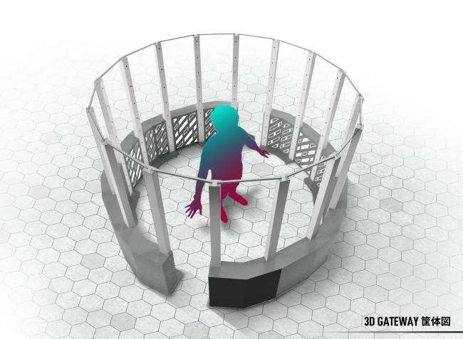 全身3D スキャナー量産機「3D GATEWAY」をさらにバージョンアップ。40分で組み立て可能・設置場所に応じてサイズの可変が可能。