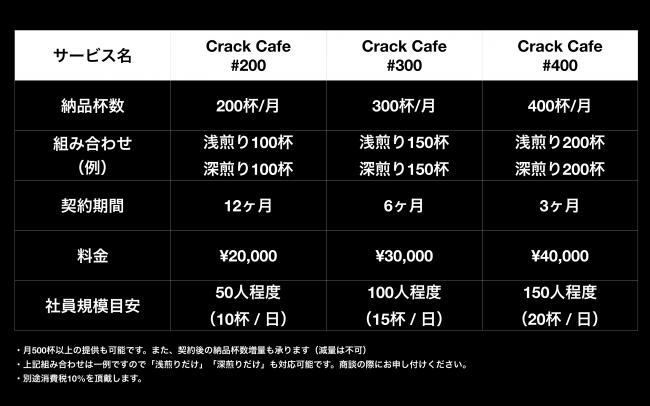 コーヒーマシン設置型福利厚生サービス「Crack Cafe」が全国対応開始 ...