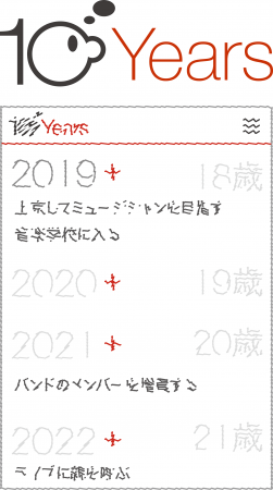 10Years利用イメージ