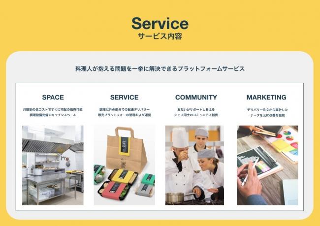 フードメディア(FoodMedia)が提供する「Kitchen BASE(キッチンベース)」のサービス内容