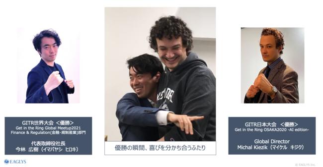 GITR 日本大会、世界大会出場者