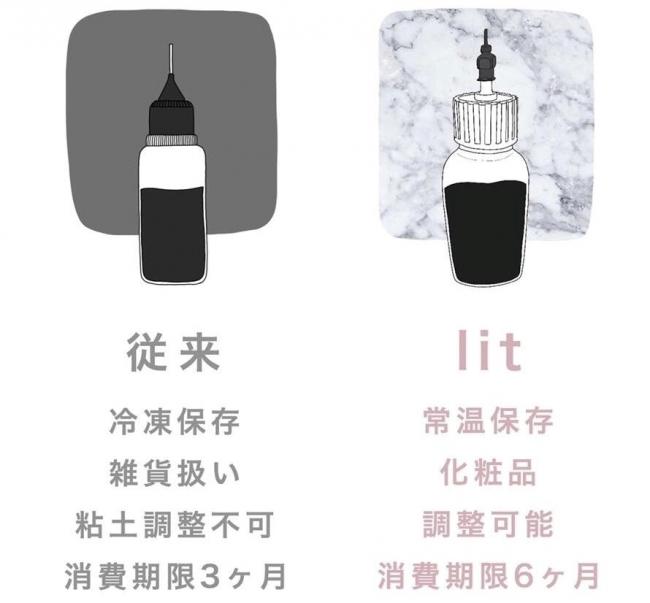 ジャグアキット「lit(リット)」阪神梅田本店に2019GW期間限定出店