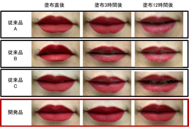 図1 化粧持ち効果の比較