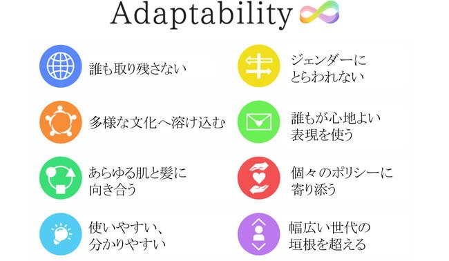 「Adaptability∞アダプタビリティ∞(エイト)」