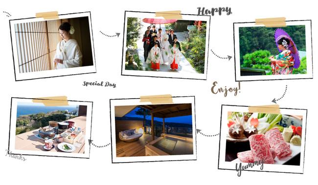 Weddingスケジュール