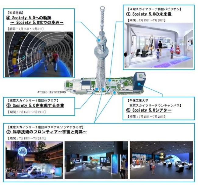 イベント内容 (C)TOKYO-SKYTREETOWN