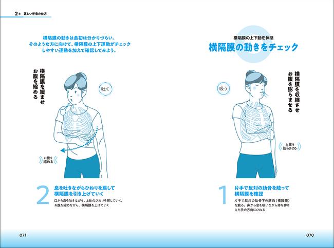 ストレッチ 横隔膜 横隔膜ストレッチ&横隔膜の筋トレ(IAP呼吸)でしなやかな横隔膜を!
