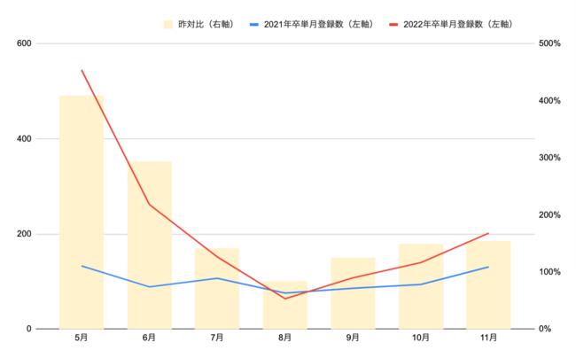 北海道 電力 ネットワーク 株式 会社