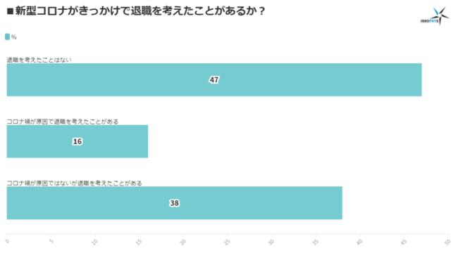 グラフ4.