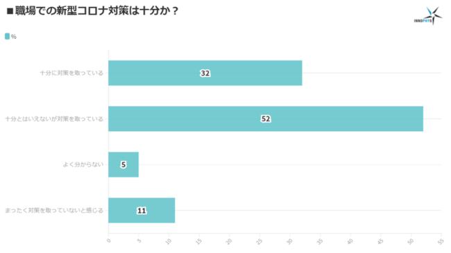 グラフ6.