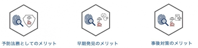 AOS Forensics ルームの活用メリット
