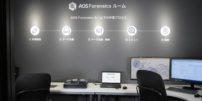 AOS Forensics ルームのデモルーム