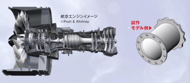 航空エンジンとモデル部品例