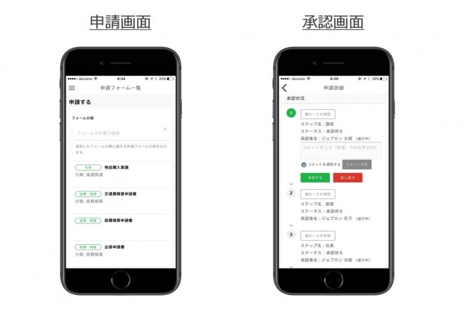 『ジョブカンワークフロー』『ジョブカン経費精算』スマホアプリの申請・承認画面イメージ