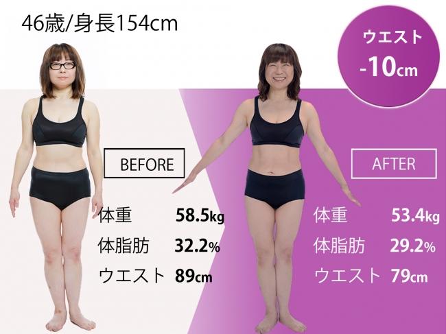 2ヶ月で-5kgを目指す※結果には個人差があり、全ての方が同様の結果になるとは限りません。※適切な食事管理を行い、個人に合わせて目標体重を管理しています。