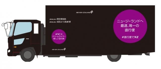 「B787-9 ドリームライナー・ツアー」で 使用するトラック(イメージ)