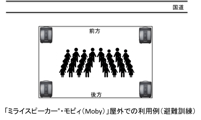 「ミライスピーカー(R)・モビィ(Moby)」屋外での利用例(避難訓練)