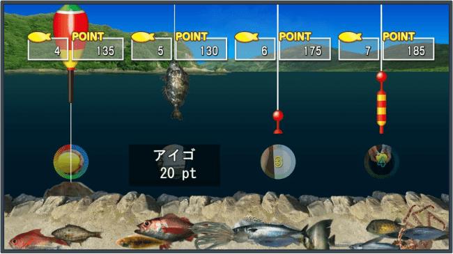 僅かな動きで楽しめる魚釣り