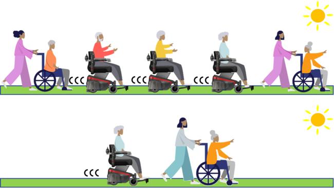 ガルーによる高齢者福祉サービスでの運用イメージ