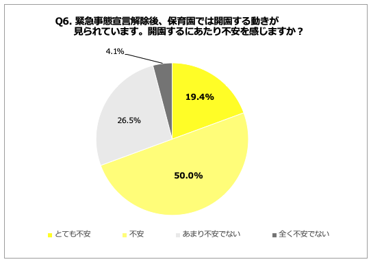 緊急 事態 宣言 保育園 神奈川 新型コロナ感染拡大における緊急事態宣言に伴う保育園の対応について