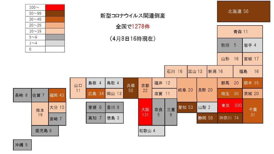 東京都の「新型コロナウイルス関連倒産」、300件に到達|TDBの ...