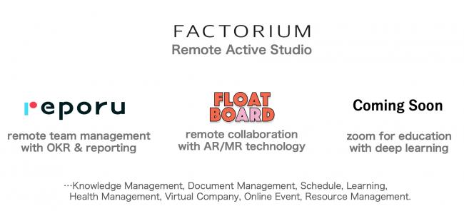 Remote Active Studio