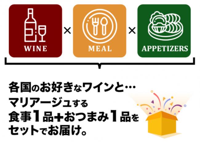 選りすぐりの世界のワインと、それにマリアージュする食品・おつまみがセットに。