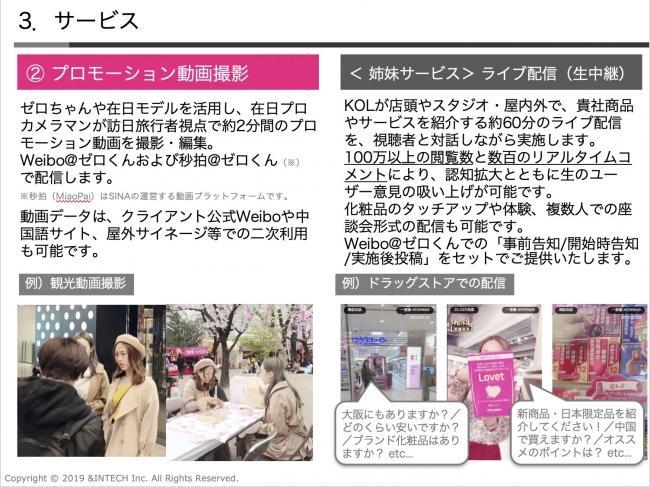 日本零君インバウンド動画サービス_サービス