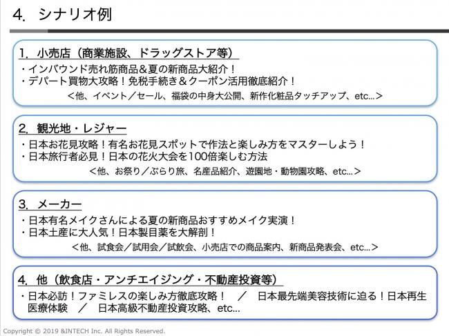 日本零君インバウンド動画サービス_シナリオ例