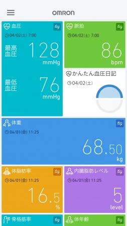 血圧お知らせ定期便(アプリ画面)