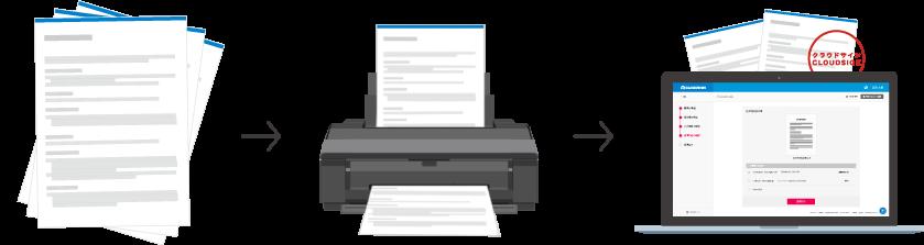 PDF化した契約書を「クラウドサイン」にインポートができる新オプションサービス「書類インポート機能」提供 ...
