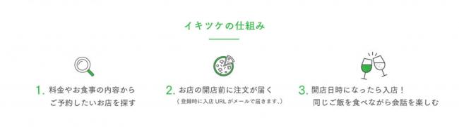 リアルの飲食体験をWeb上で。オンライン居酒屋「イキツケ」オープン!