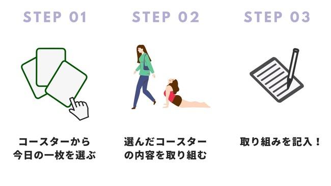 3ステップで達成感と充実感!
