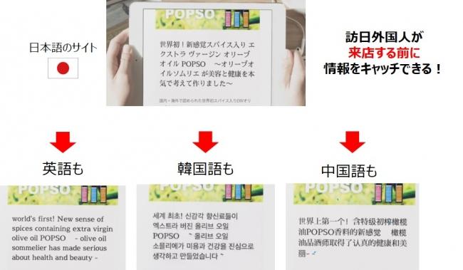 インバウンド対策を安価で実現!100カ国語対応自動翻訳サービス「Wellpage(ウェルペ-ジ)」