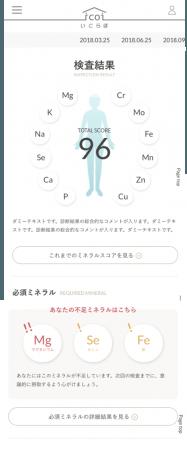 いこらぼ トップ画面
