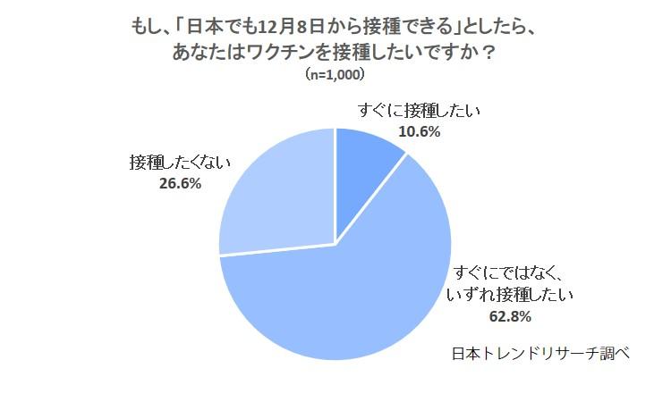 ワクチン 日本 会社 の 製薬 コロナ