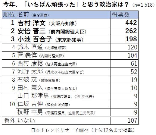 虎ノ門756 YouTube動画>14本 ->画像>10枚