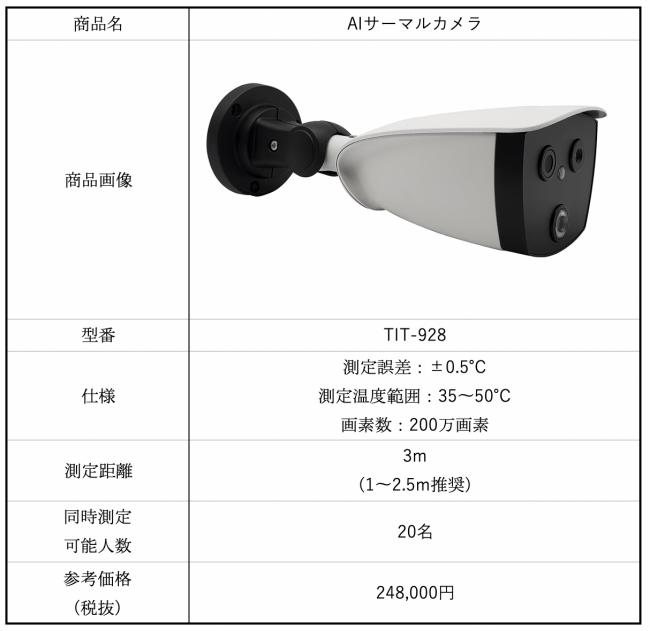 AIサーマルカメラ仕様表
