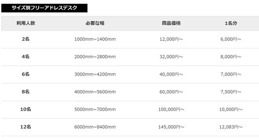 *1名分に必要な幅 1000~1400mm 1名分価格¥7,000~